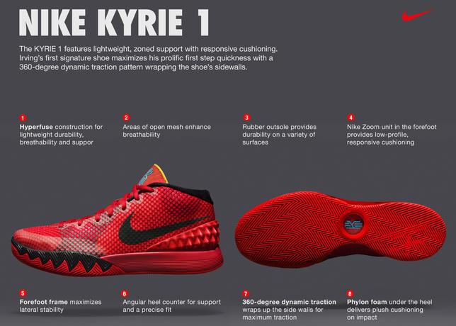 KYRIE_1_Tech_Sheet_35675